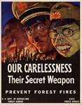 Our carelessness, their secret weapon WWII Poster
